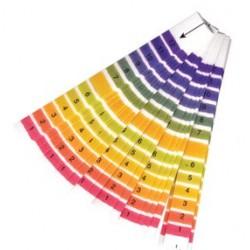 Strips til måling af Ph 2,8 - 4,6, 20 stk
